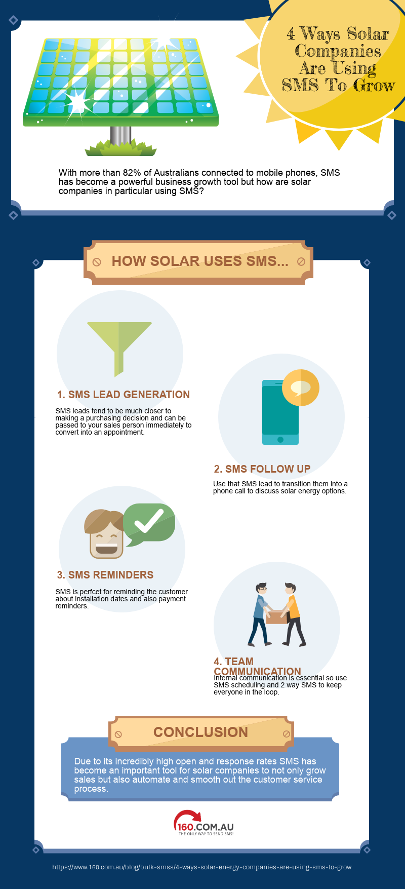 4 Ways Solar Energy Companies Are Using SMS To Grow